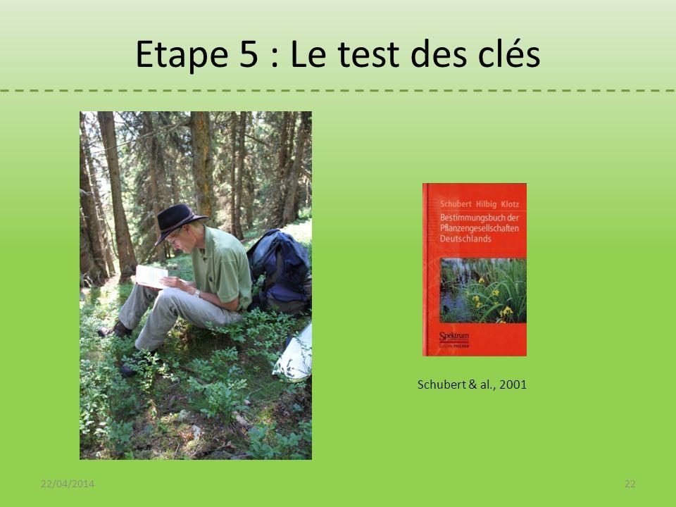Etape 5 : Le test des clés 22/04/201422 Schubert & al., 2001