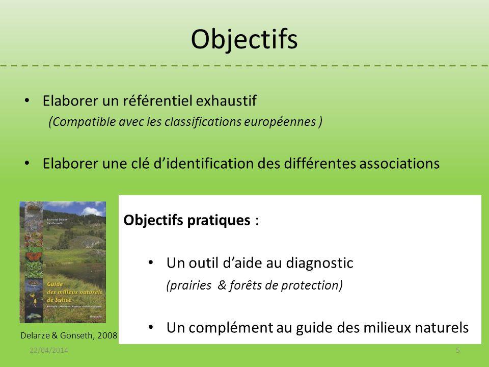 Objectifs Elaborer un référentiel exhaustif (Compatible avec les classifications européennes ) Elaborer une clé didentification des différentes associ