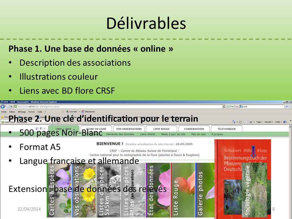 Délivrables Phase 1. Une base de données « online » Description des associations Illustrations couleur Liens avec BD flore CRSF Phase 2. Une clé diden