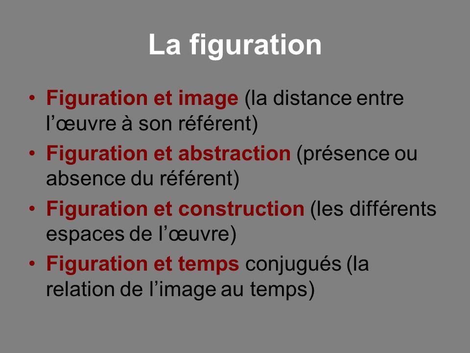 La figuration Figuration et image (la distance entre lœuvre à son référent) Figuration et abstraction (présence ou absence du référent) Figuration et