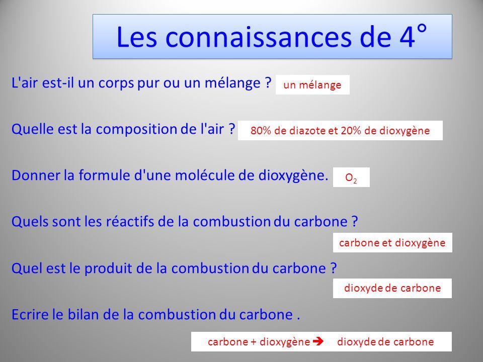 L'air est-il un corps pur ou un mélange ? Quelle est la composition de l'air ? Donner la formule d'une molécule de dioxygène. Quels sont les réactifs