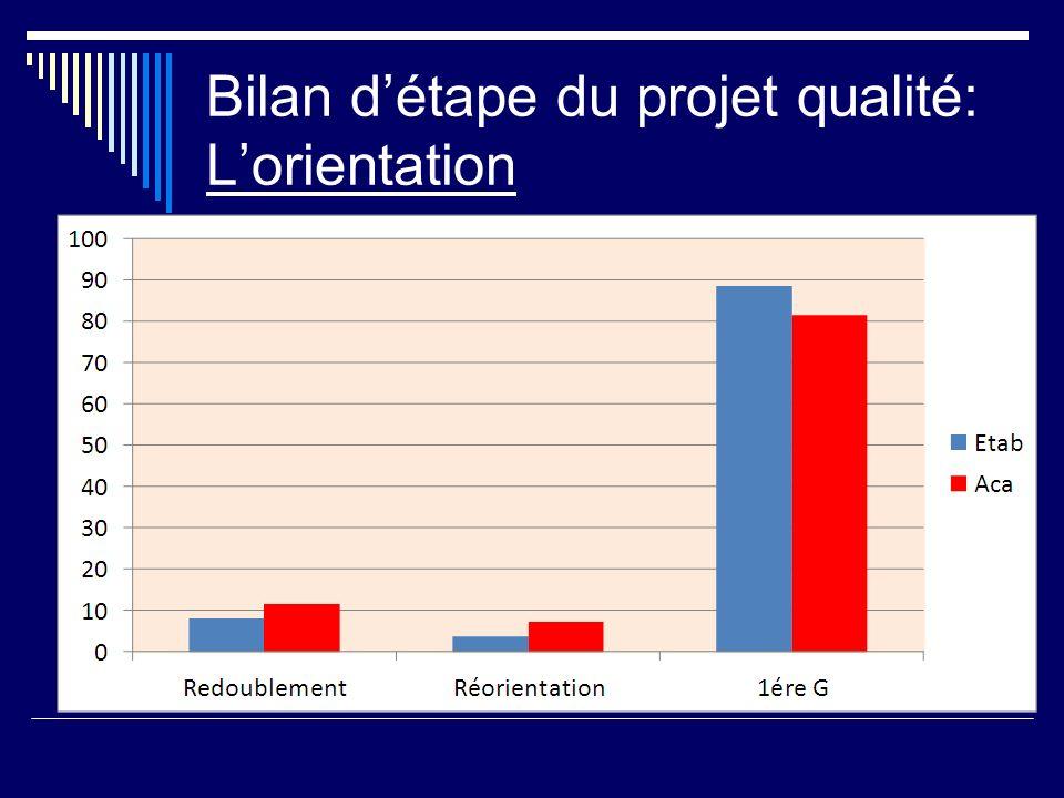 Bilan détape du projet qualité: Lorientation
