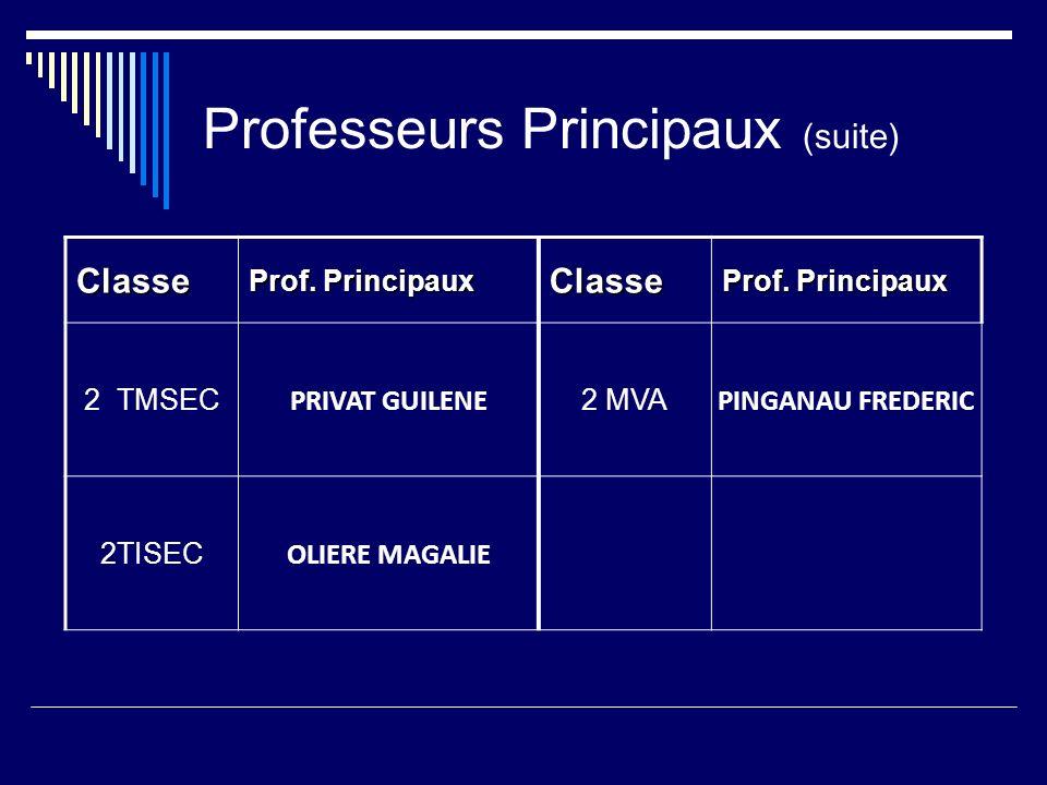 Professeurs Principaux (suite) Classe Prof.