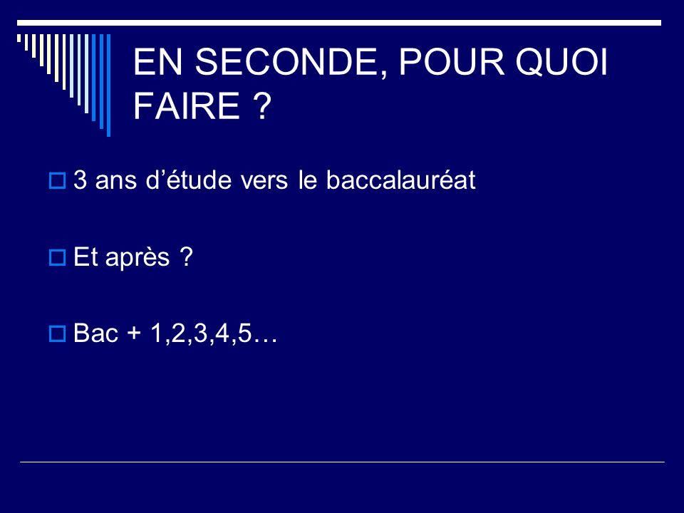EN SECONDE, POUR QUOI FAIRE ? 3 ans détude vers le baccalauréat Et après ? Bac + 1,2,3,4,5…