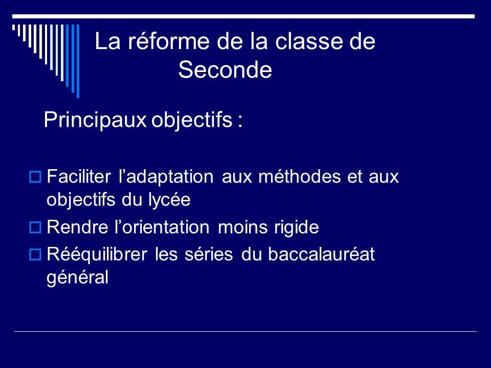 La réforme de la classe de Seconde Faciliter ladaptation aux méthodes et aux objectifs du lycée Rendre lorientation moins rigide Rééquilibrer les séries du baccalauréat général Principaux objectifs :