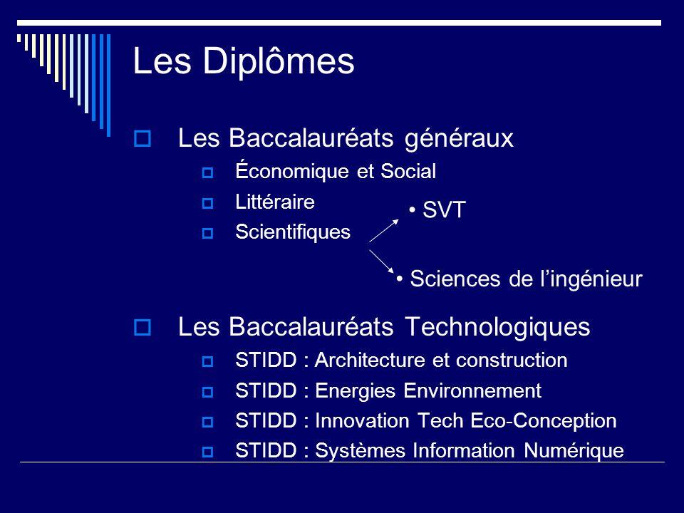 Structure LGT : Secondes Classes Ens.