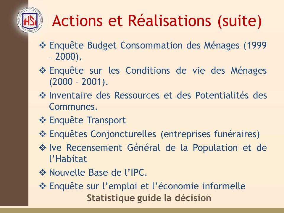 Statistique guide la décision Actions et Réalisations (suite) Enquête Budget Consommation des Ménages (1999 – 2000). Enquête sur les Conditions de vie