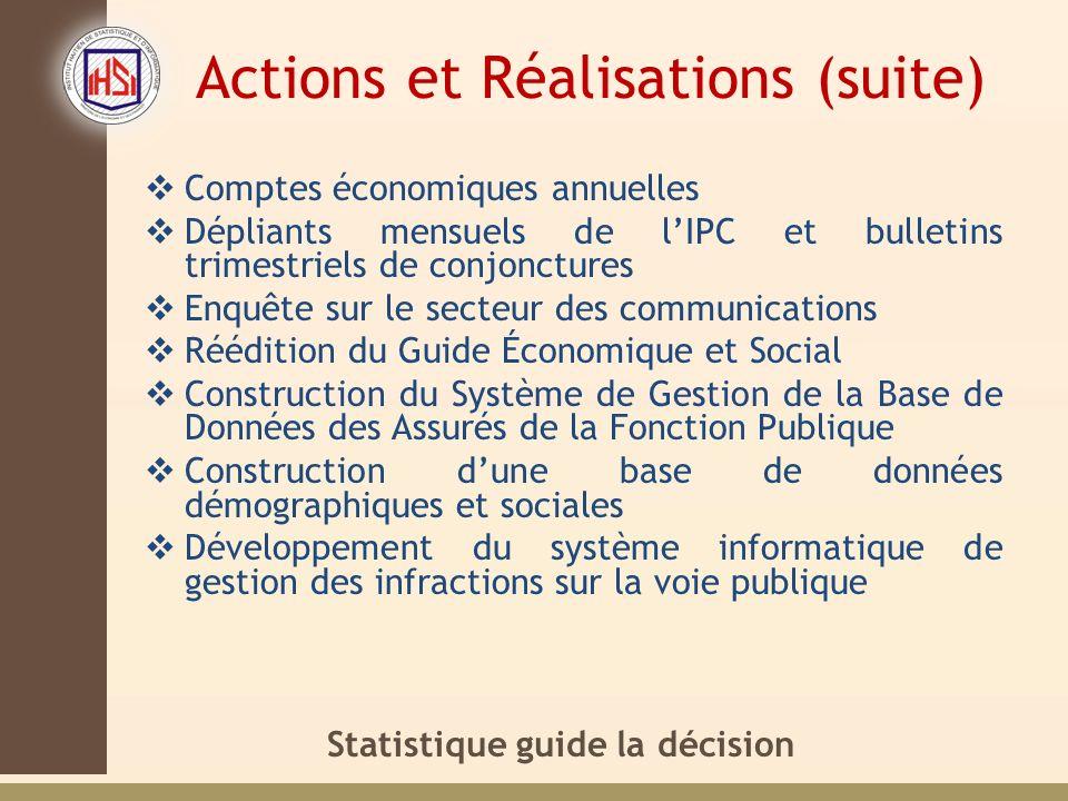 Statistique guide la décision Actions et Réalisations (suite) Comptes économiques annuelles Dépliants mensuels de lIPC et bulletins trimestriels de co