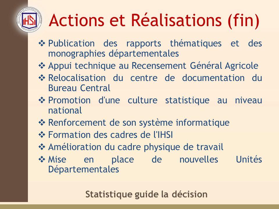 Statistique guide la décision Actions et Réalisations (fin) Publication des rapports thématiques et des monographies départementales Appui technique a