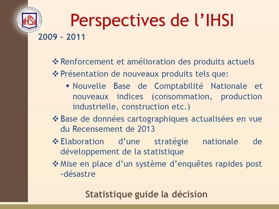 Statistique guide la décision Perspectives de lIHSI 2009 – 2011 Renforcement et amélioration des produits actuels Présentation de nouveaux produits te