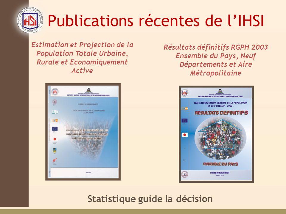 Statistique guide la décision Publications récentes de lIHSI Estimation et Projection de la Population Totale Urbaine, Rurale et Economiquement Active Résultats définitifs RGPH 2003 Ensemble du Pays, Neuf Départements et Aire Métropolitaine