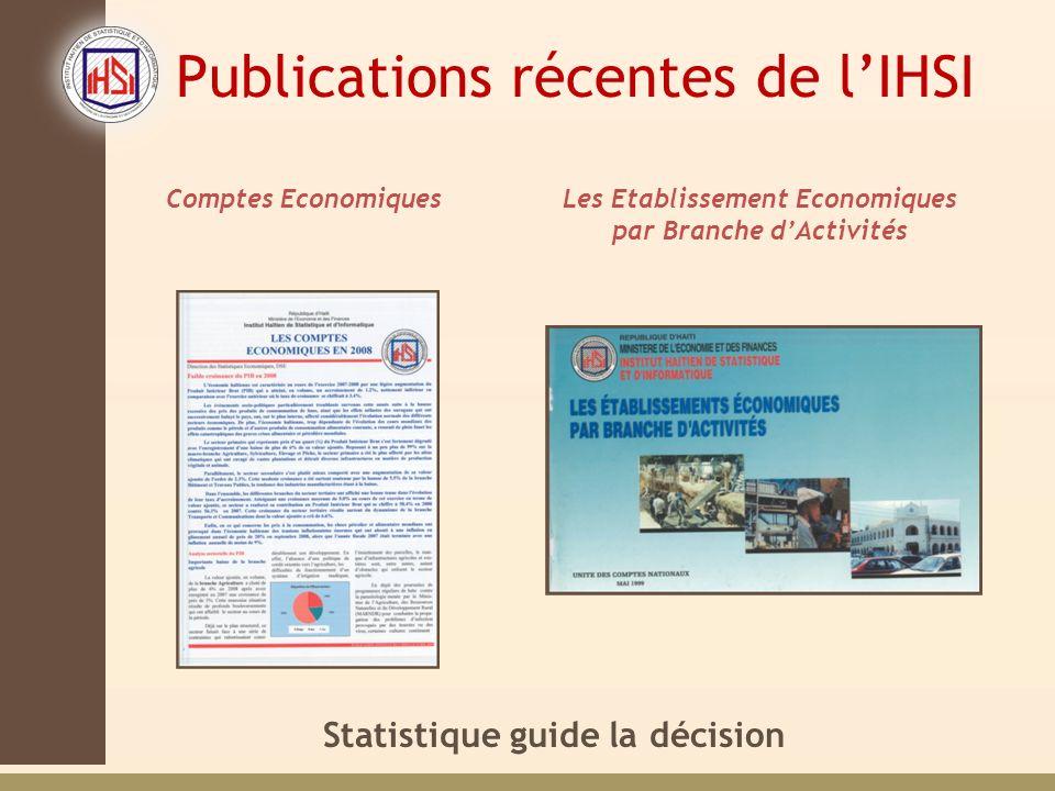 Statistique guide la décision Comptes Economiques Les Etablissement Economiques par Branche dActivités Publications récentes de lIHSI