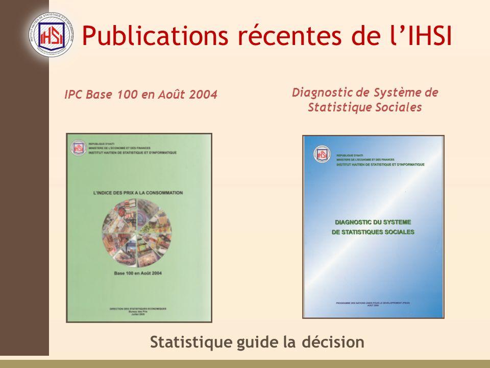Statistique guide la décision IPC Base 100 en Août 2004 Diagnostic de Système de Statistique Sociales Publications récentes de lIHSI
