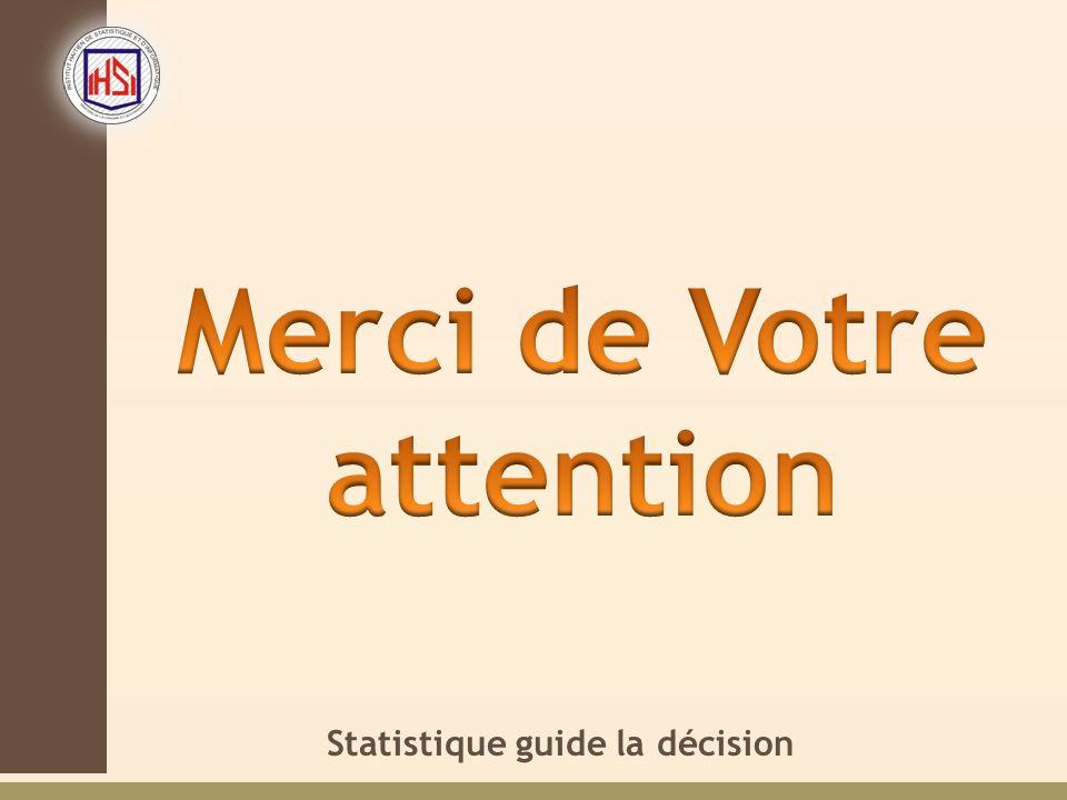 Statistique guide la décision