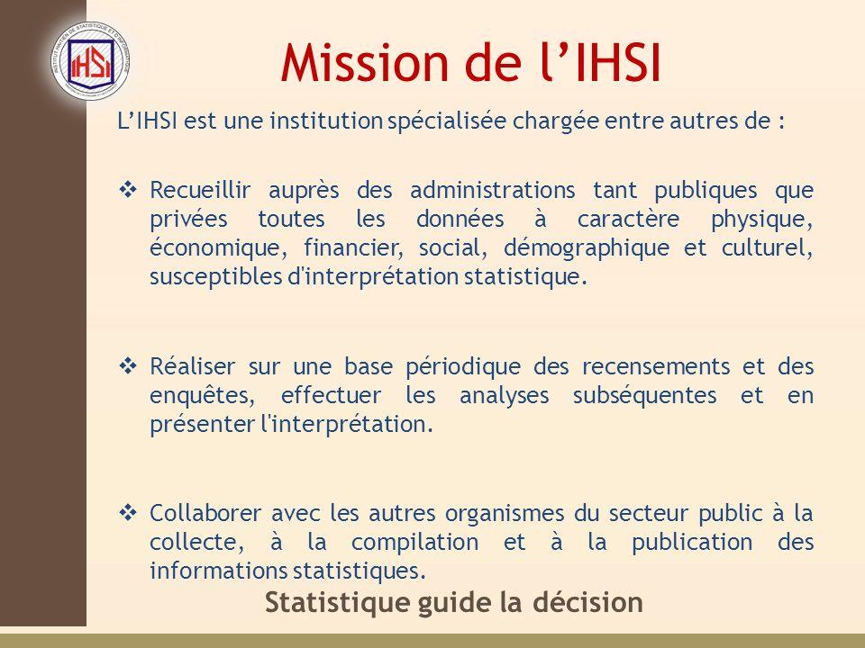 Statistique guide la décision Mission de lIHSI LIHSI est une institution spécialisée chargée entre autres de : Recueillir auprès des administrations tant publiques que privées toutes les données à caractère physique, économique, financier, social, démographique et culturel, susceptibles d interprétation statistique.