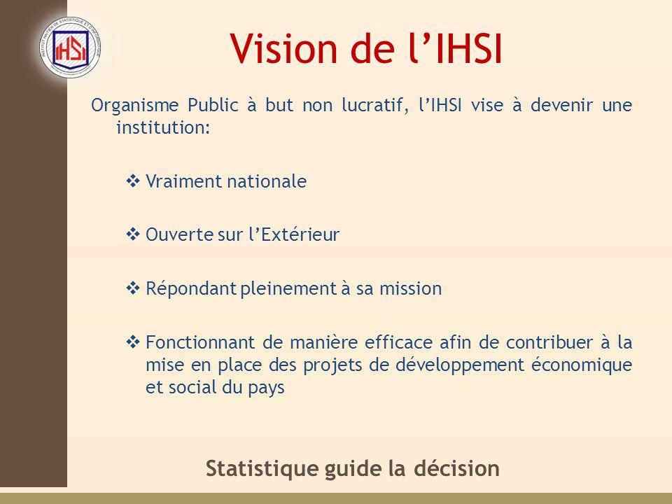 Statistique guide la décision Vision de lIHSI Organisme Public à but non lucratif, lIHSI vise à devenir une institution: Vraiment nationale Ouverte sur lExtérieur Répondant pleinement à sa mission Fonctionnant de manière efficace afin de contribuer à la mise en place des projets de développement économique et social du pays