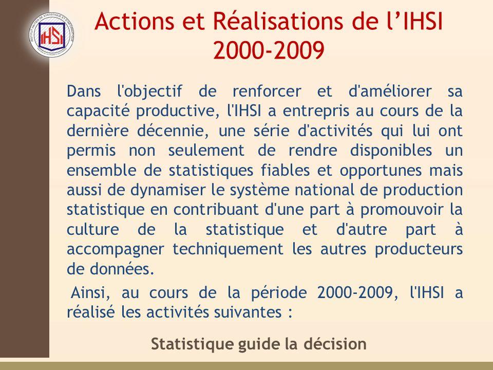 Statistique guide la décision Actions et Réalisations de lIHSI 2000-2009 Dans l objectif de renforcer et d améliorer sa capacité productive, l IHSI a entrepris au cours de la dernière décennie, une série d activités qui lui ont permis non seulement de rendre disponibles un ensemble de statistiques fiables et opportunes mais aussi de dynamiser le système national de production statistique en contribuant d une part à promouvoir la culture de la statistique et d autre part à accompagner techniquement les autres producteurs de données.
