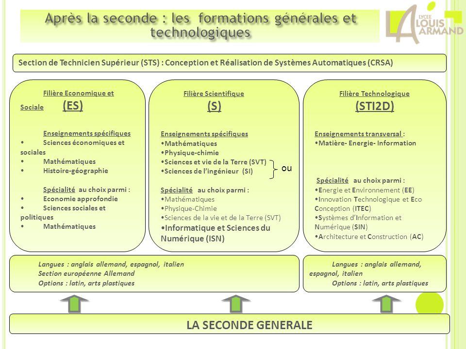 Section de Technicien Supérieur (STS) : Conception et Réalisation de Systèmes Automatiques (CRSA) Filière Economique et Sociale (ES) Enseignements spé
