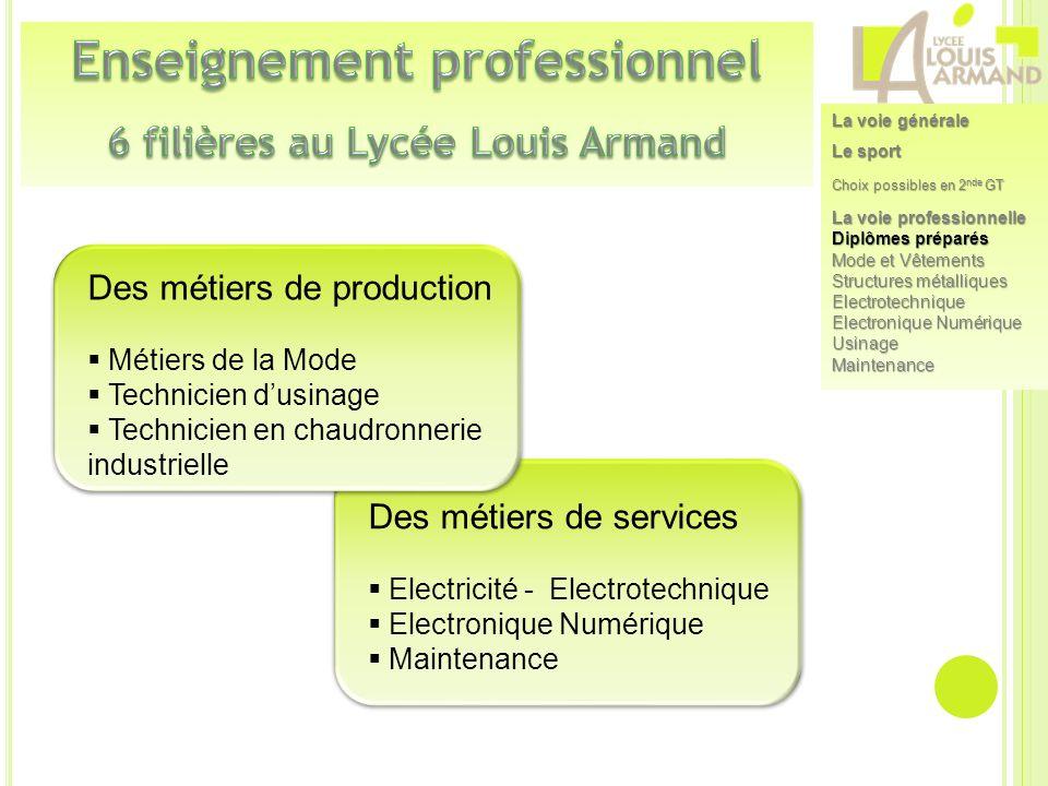 Des métiers de services Electricité - Electrotechnique Electronique Numérique Maintenance Des métiers de production Métiers de la Mode Technicien dusi