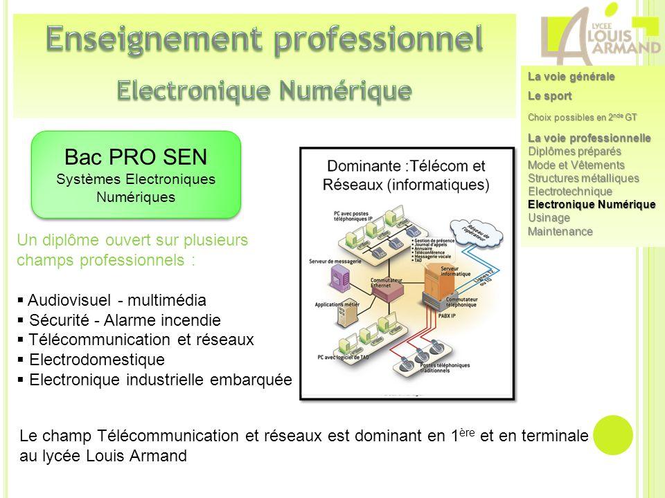 Bac PRO SEN Systèmes Electroniques Numériques Bac PRO SEN Systèmes Electroniques Numériques Un diplôme ouvert sur plusieurs champs professionnels : Au
