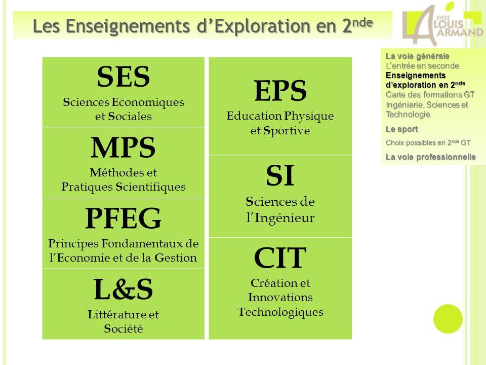 SES S ciences E conomiques et S ociales MPS M éthodes et P ratiques S cientifiques PFEG P rincipes F ondamentaux de l E conomie et de la G estion L&S