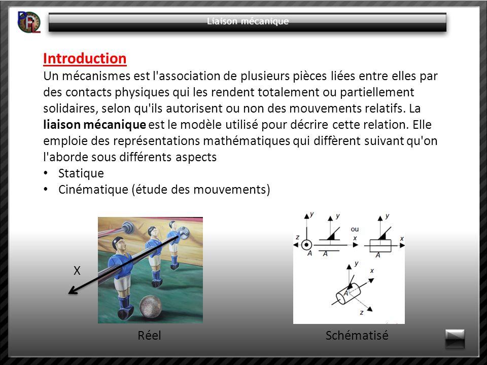 Introduction Un mécanismes est l'association de plusieurs pièces liées entre elles par des contacts physiques qui les rendent totalement ou partiellem