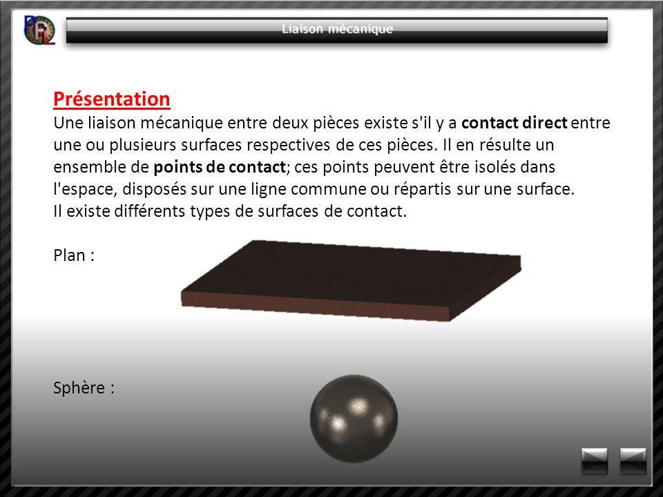 Présentation Cylindre plein ou creux: Cône :