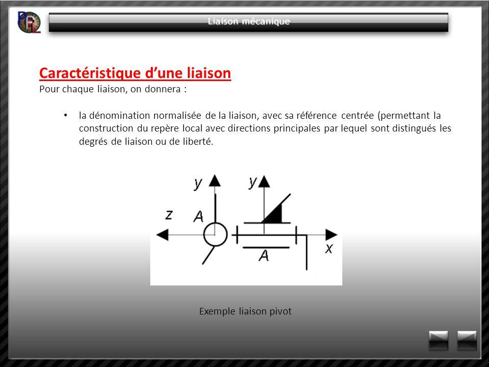 Caractéristique dune liaison Pour chaque liaison, on donnera : la dénomination normalisée de la liaison, avec sa référence centrée (permettant la cons