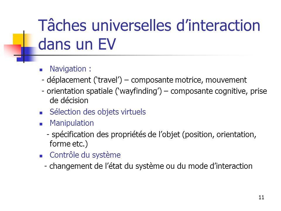 11 Tâches universelles dinteraction dans un EV Navigation : - déplacement (travel) – composante motrice, mouvement - orientation spatiale (wayfinding)