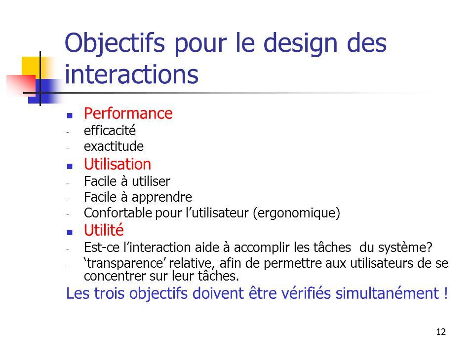 12 Objectifs pour le design des interactions Performance - efficacité - exactitude Utilisation - Facile à utiliser - Facile à apprendre - Confortable pour lutilisateur (ergonomique) Utilité - Est-ce linteraction aide à accomplir les tâches du système.