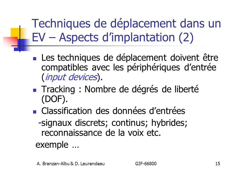A. Branzan-Albu & D. Laurendeau GIF-66800 15 Techniques de déplacement dans un EV – Aspects dimplantation (2) Les techniques de déplacement doivent êt