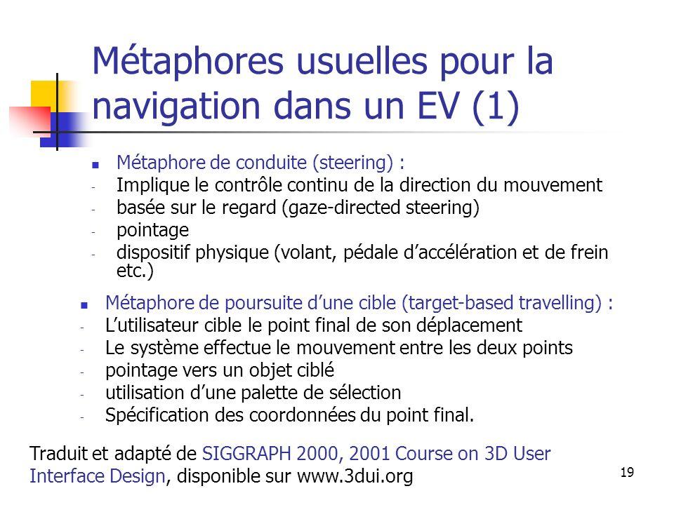 A. Branzan-Albu & D. Laurendeau GIF-66800 19 Métaphores usuelles pour la navigation dans un EV (1) Métaphore de conduite (steering) : - Implique le co
