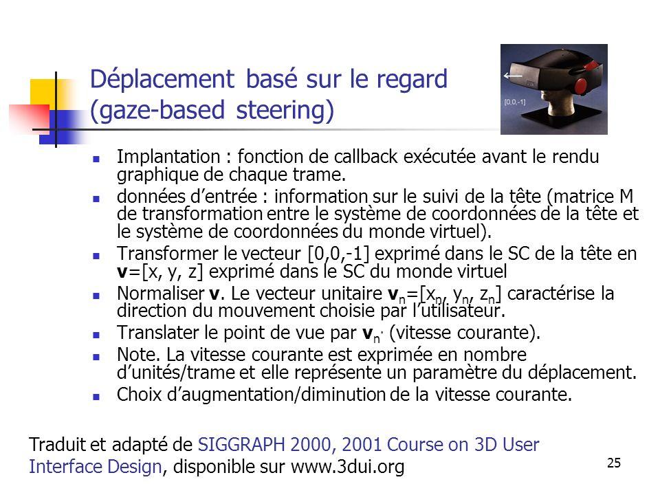 A. Branzan-Albu & D. Laurendeau GIF-66800 25 Implantation : fonction de callback exécutée avant le rendu graphique de chaque trame. données dentrée :