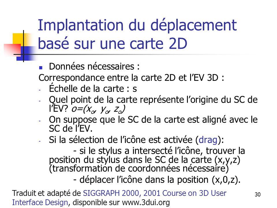 A. Branzan-Albu & D. Laurendeau GIF-66800 30 Implantation du déplacement basé sur une carte 2D Données nécessaires : Correspondance entre la carte 2D