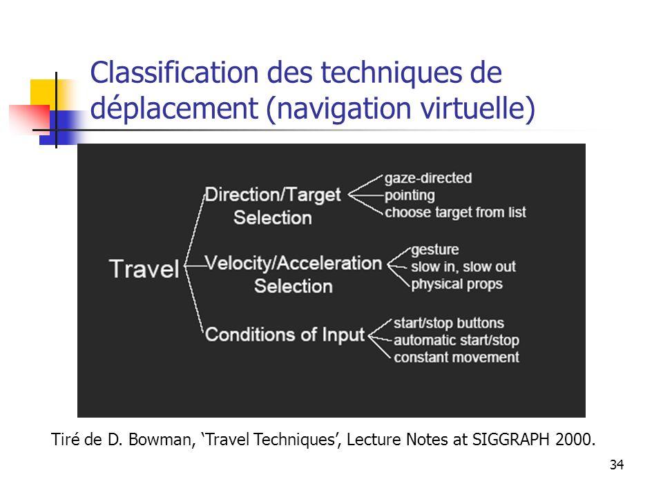 34 Classification des techniques de déplacement (navigation virtuelle) Tiré de D. Bowman, Travel Techniques, Lecture Notes at SIGGRAPH 2000.