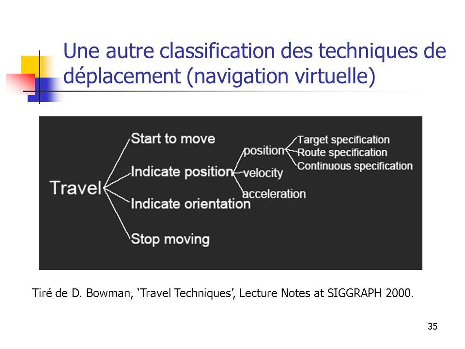 35 Une autre classification des techniques de déplacement (navigation virtuelle) Tiré de D. Bowman, Travel Techniques, Lecture Notes at SIGGRAPH 2000.