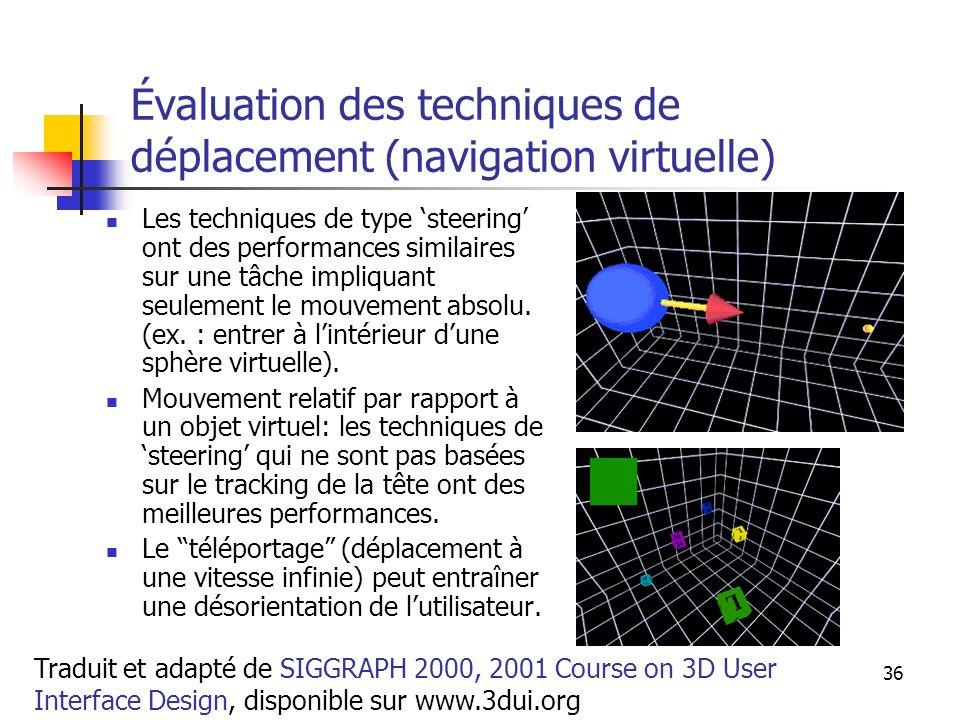 A. Branzan-Albu & D. Laurendeau GIF-66800 36 Évaluation des techniques de déplacement (navigation virtuelle) Les techniques de type steering ont des p