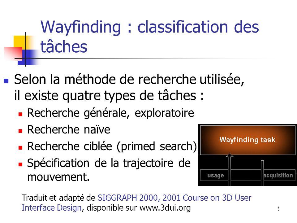 A. Branzan-Albu & D. Laurendeau GIF-66800 42 Wayfinding : classification des tâches Selon la méthode de recherche utilisée, il existe quatre types de