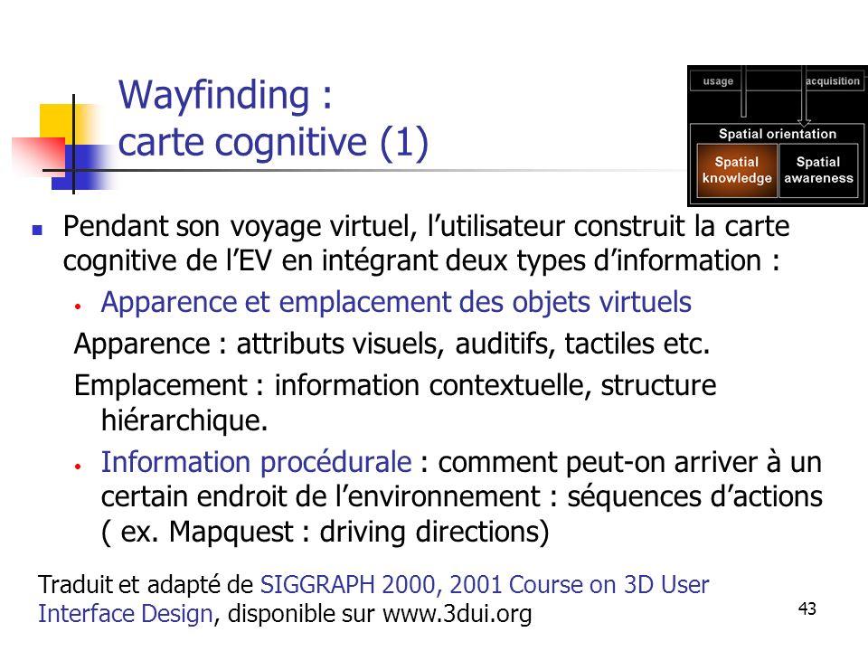 A. Branzan-Albu & D. Laurendeau GIF-66800 43 Wayfinding : carte cognitive (1) Pendant son voyage virtuel, lutilisateur construit la carte cognitive de