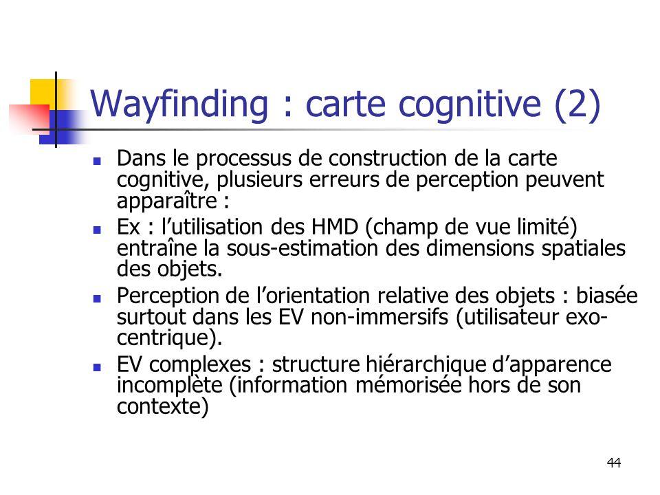 44 Wayfinding : carte cognitive (2) Dans le processus de construction de la carte cognitive, plusieurs erreurs de perception peuvent apparaître : Ex : lutilisation des HMD (champ de vue limité) entraîne la sous-estimation des dimensions spatiales des objets.