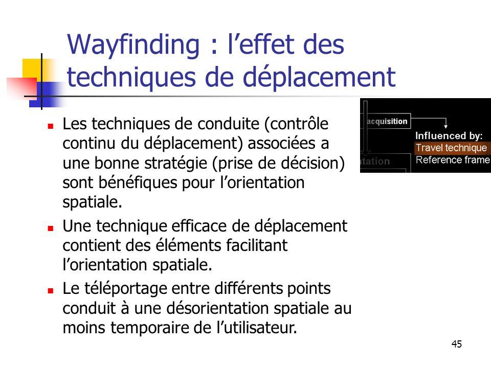 45 Wayfinding : leffet des techniques de déplacement Les techniques de conduite (contrôle continu du déplacement) associées a une bonne stratégie (prise de décision) sont bénéfiques pour lorientation spatiale.