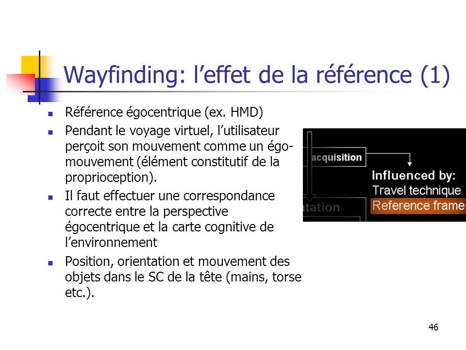 46 Wayfinding: leffet de la référence (1) Référence égocentrique (ex. HMD) Pendant le voyage virtuel, lutilisateur perçoit son mouvement comme un égo-
