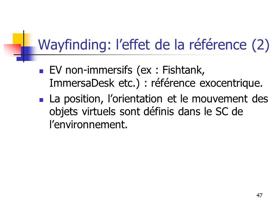 47 Wayfinding: leffet de la référence (2) EV non-immersifs (ex : Fishtank, ImmersaDesk etc.) : référence exocentrique.