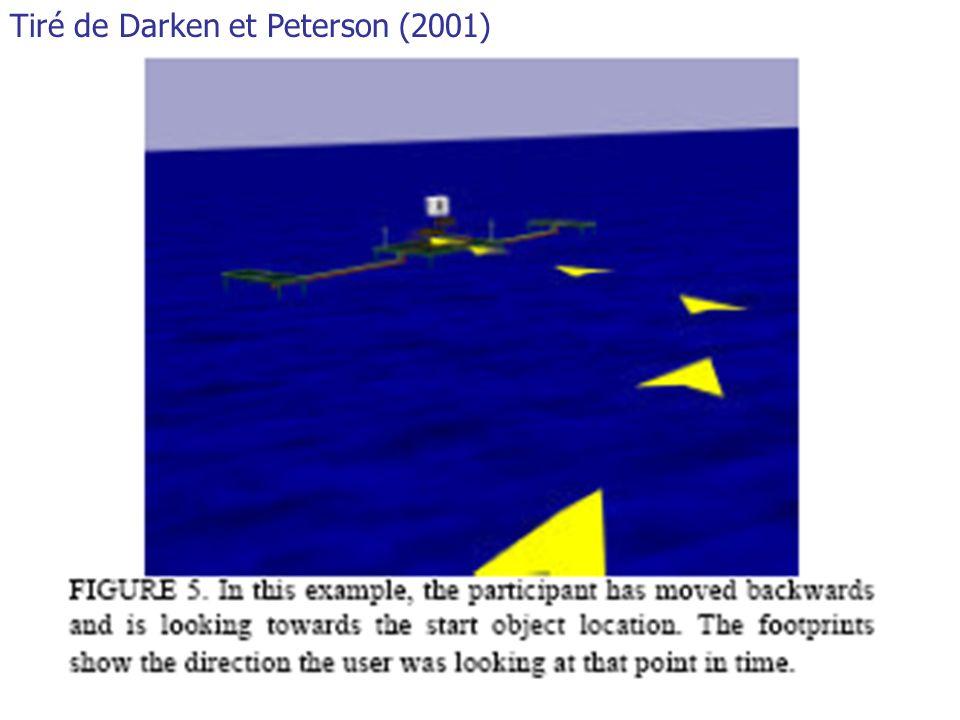 A. Branzan-Albu & D. Laurendeau GIF-66800 55 Tiré de Darken et Peterson (2001)