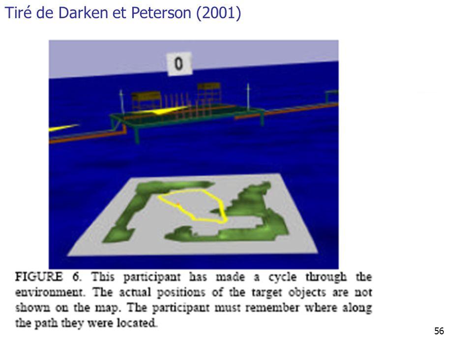 A. Branzan-Albu & D. Laurendeau GIF-66800 56 Tiré de Darken et Peterson (2001)