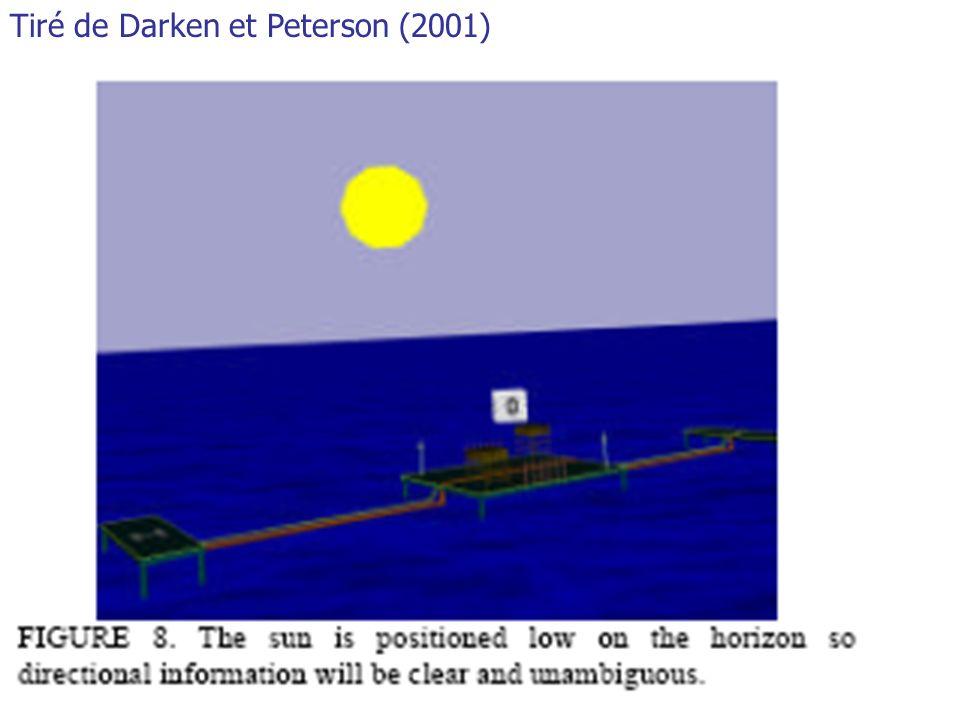 A. Branzan-Albu & D. Laurendeau GIF-66800 59 Tiré de Darken et Peterson (2001)