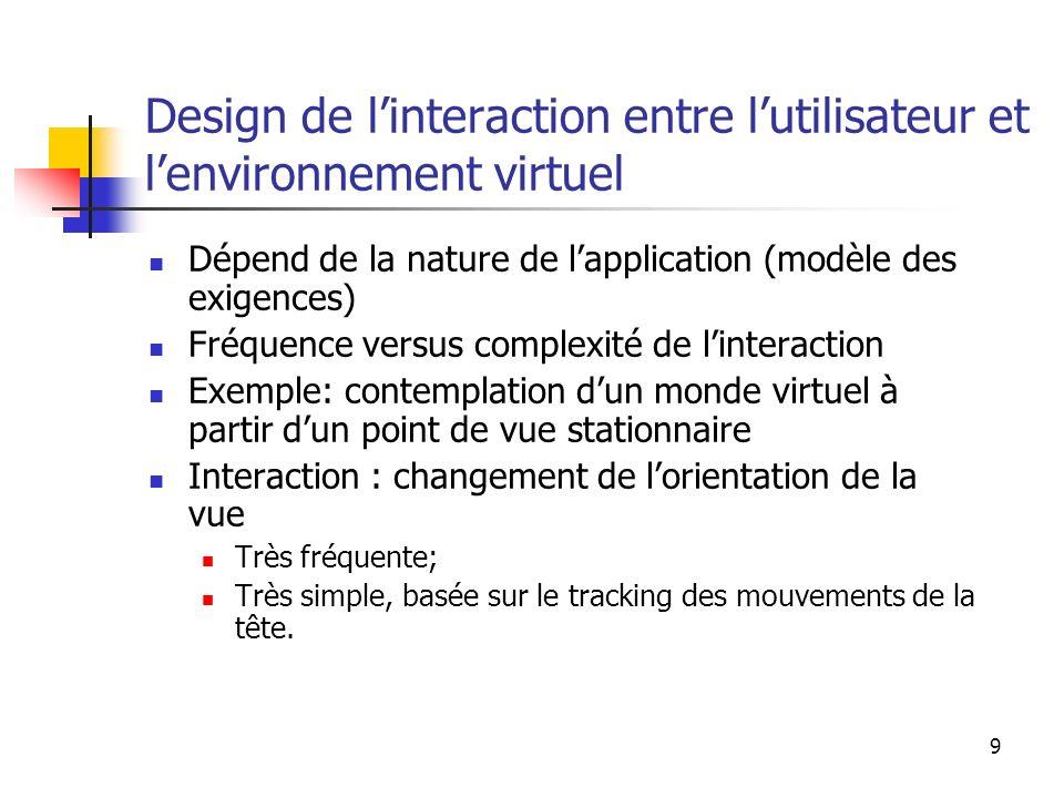 9 Design de linteraction entre lutilisateur et lenvironnement virtuel Dépend de la nature de lapplication (modèle des exigences) Fréquence versus comp