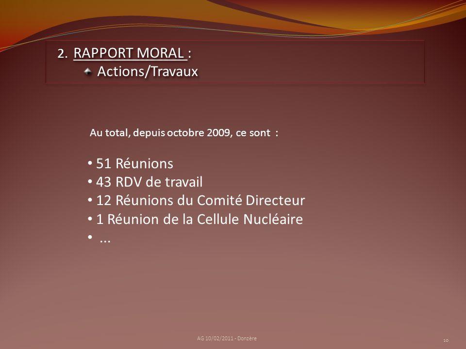 10 Au total, depuis octobre 2009, ce sont : 51 Réunions 43 RDV de travail 12 Réunions du Comité Directeur 1 Réunion de la Cellule Nucléaire... 2. RAPP
