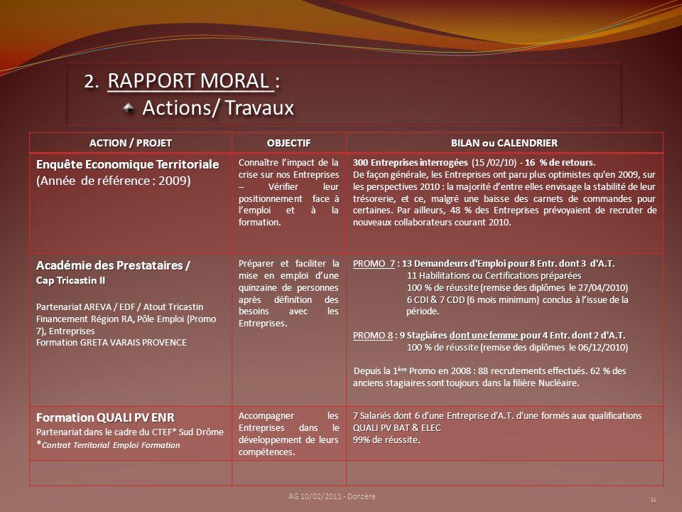 11 2. RAPPORT MORAL : Actions/ Travaux 2. RAPPORT MORAL : Actions/ Travaux AG 10/02/2011 - Donzère ACTION / PROJET OBJECTIF BILAN ou CALENDRIER Enquêt