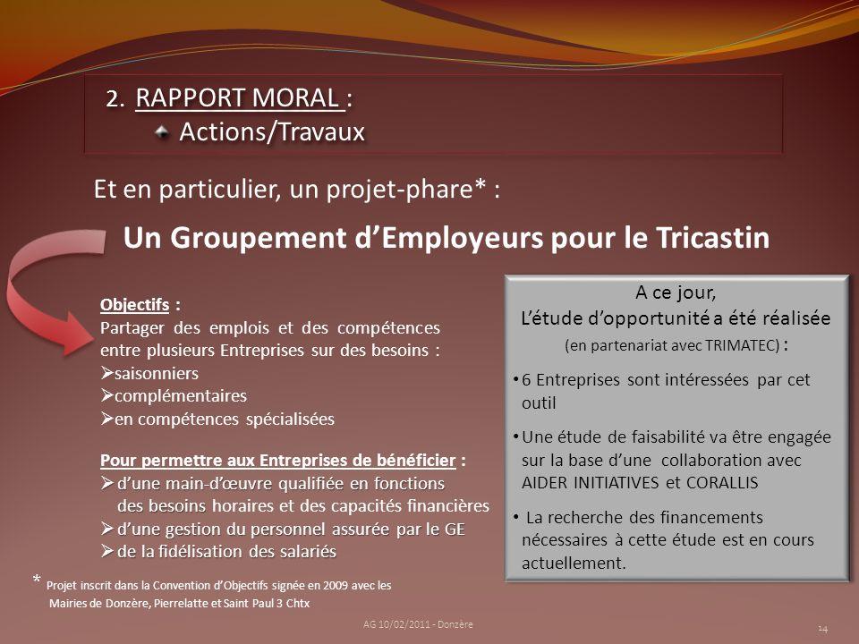 14 2. RAPPORT MORAL : Actions/Travaux Actions/Travaux Et en particulier, un projet-phare* : Un Groupement dEmployeurs pour le Tricastin Objectifs : Pa
